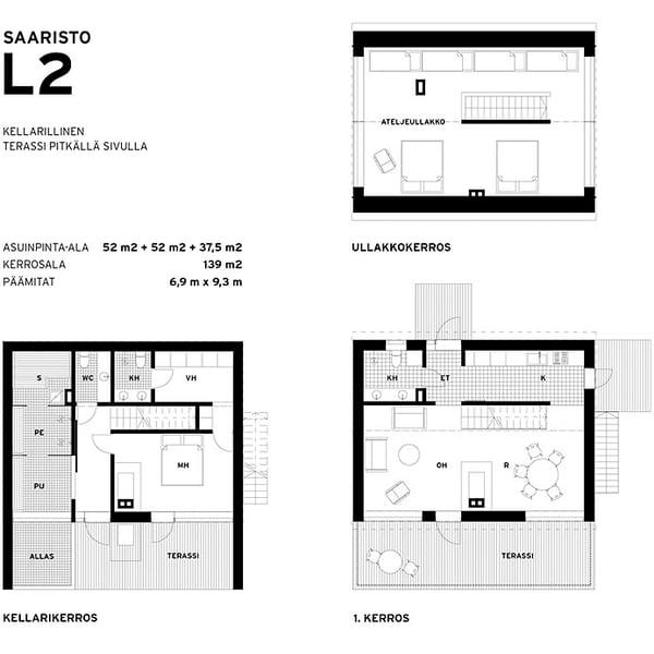Sunhouse Saaristolaistalo L2