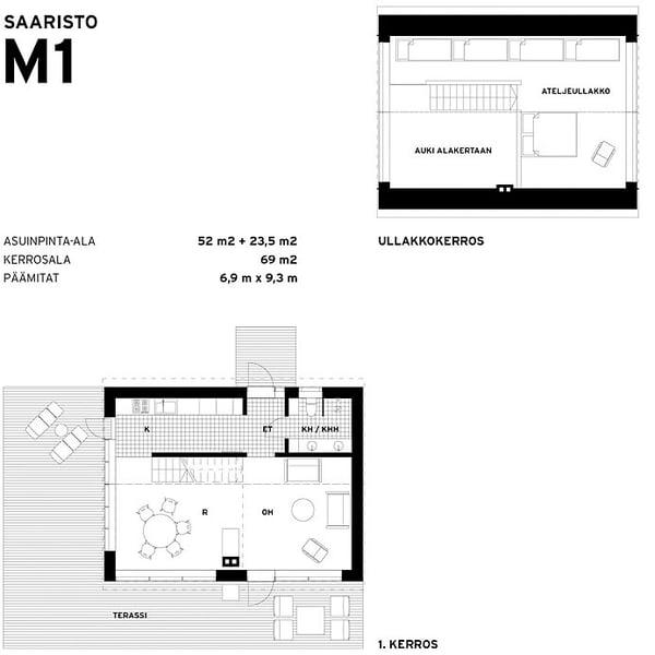 Sunhouse Saaritolaistalo M1