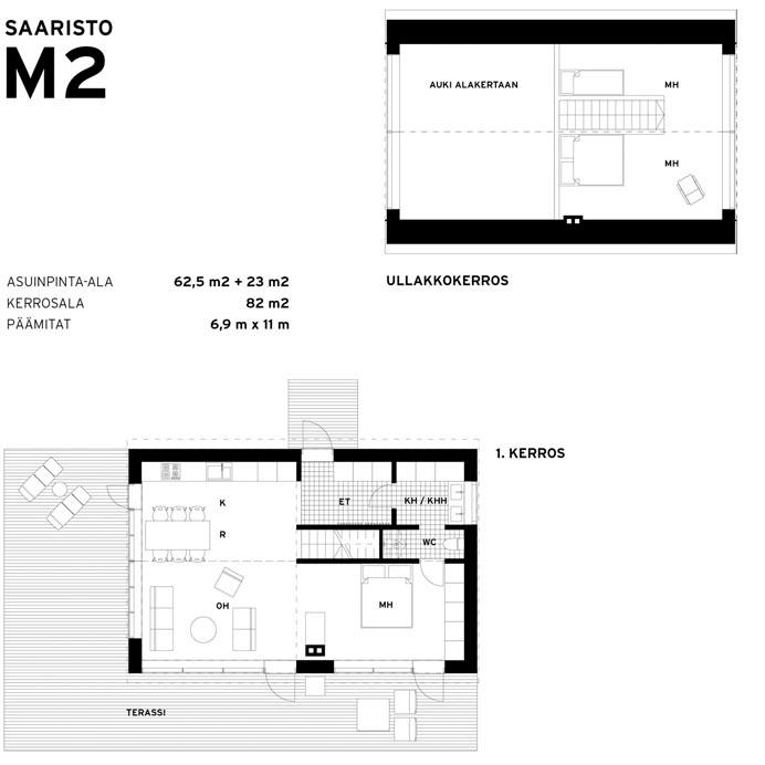 Sunhouse Saaristolaistalo M2