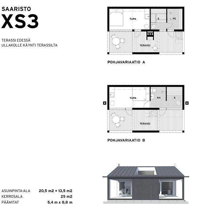Saaristolaistalo XS3