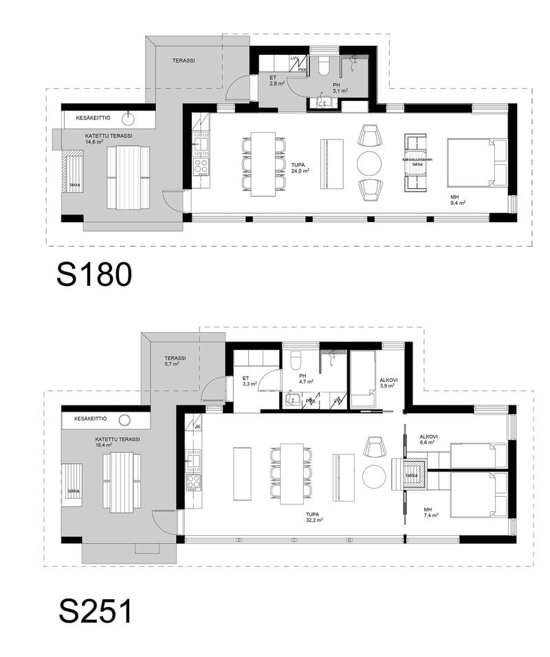 Linjakas talo S180/S251