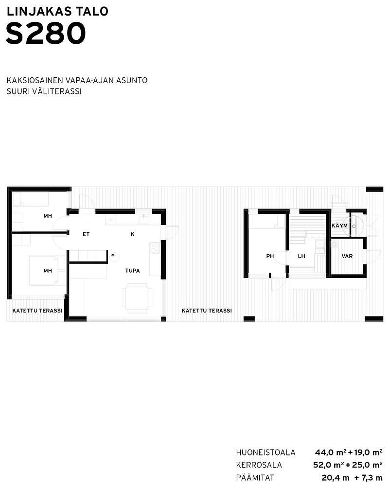 Sunhouse Linjakas talo S280
