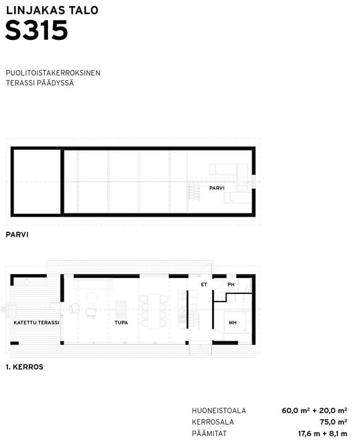 Sunhouse-Linjakas-talo-S315-pohjakuva