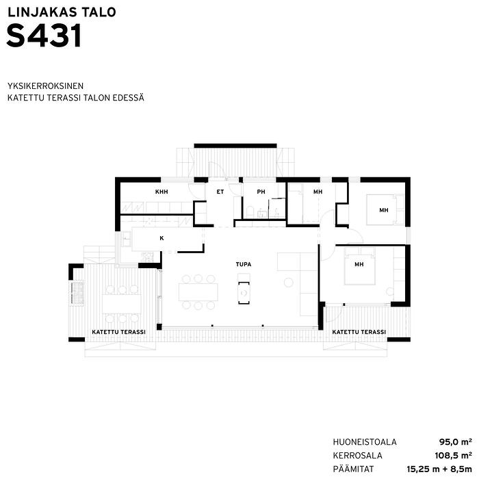 Sunhouse-Linjakas-talo-S431-pohjakuva