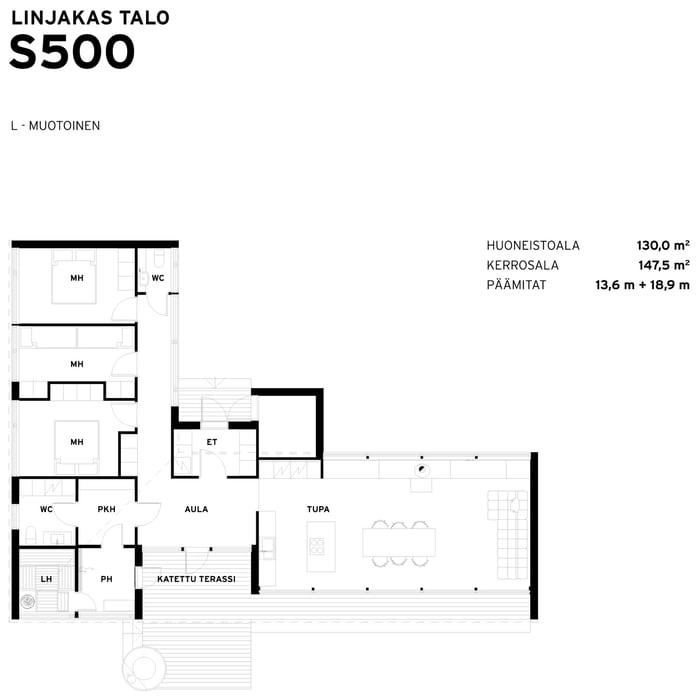 Sunhouse-Linjakas-talo-S500-pohjakuva