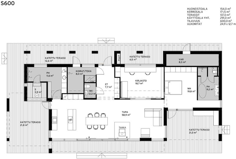 Sunhouse Linjakas talo S600