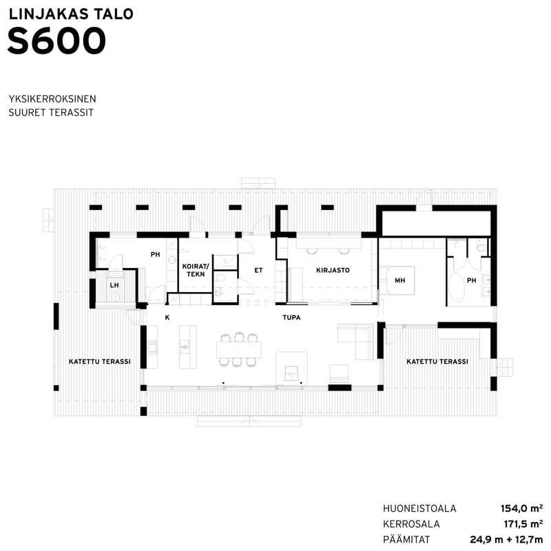 Sunhouse-Linjakas-talo-S600-pohjakuva